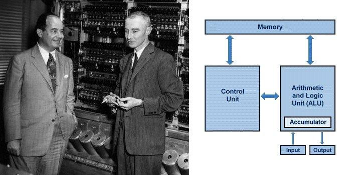 John von Neumann: del proyecto Manhattan a la arquitectura de Princeton