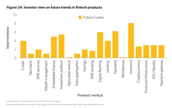 el apetito de los inversores en los próximos años mercados emergentes